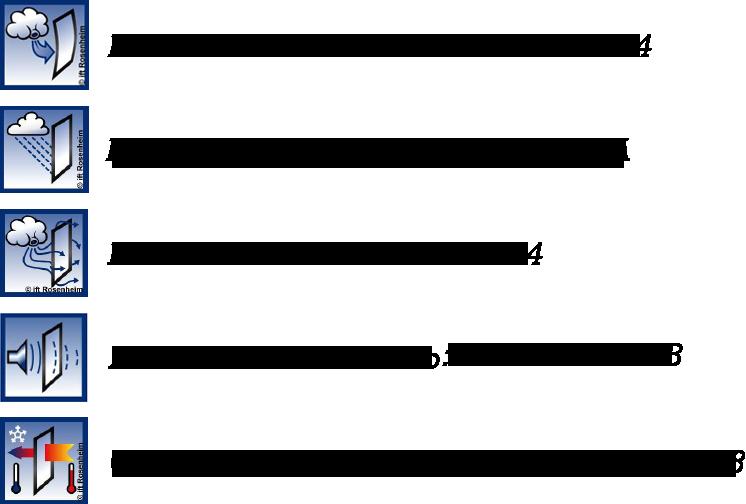 caratteristiche SL76