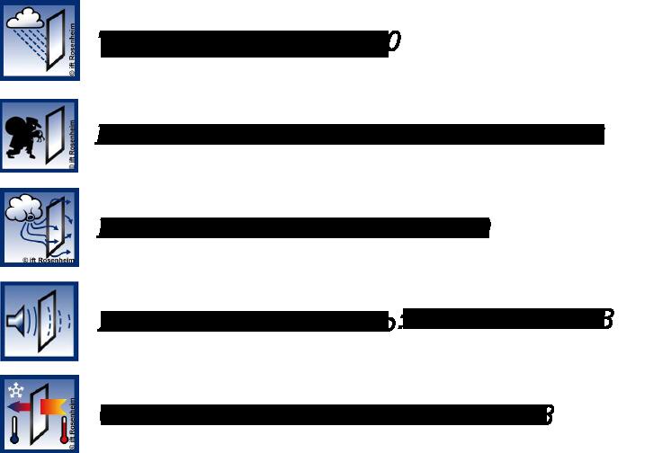 caratteristiche CW50
